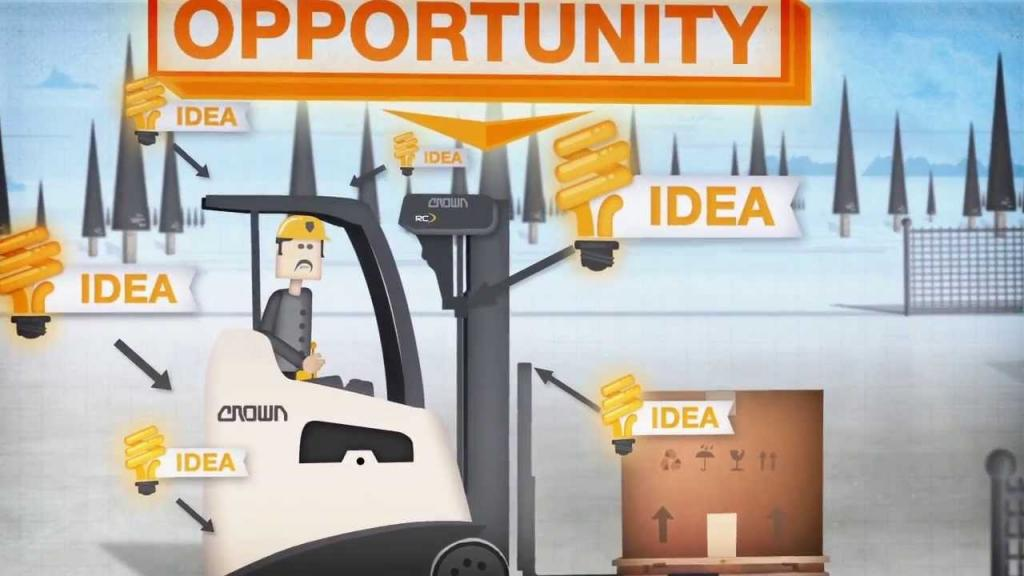 Forklift Design: Improving the Way People Work