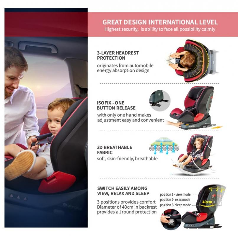 CAESAR Baby Car Seat (9months-12years