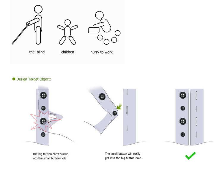 easily- button | iF WORLD DESIGN GUIDE