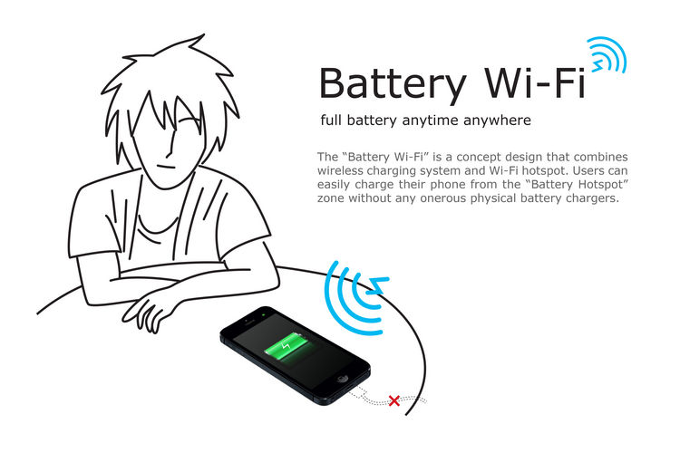 Battery Wi-Fi | iF WORLD DESIGN GUIDE