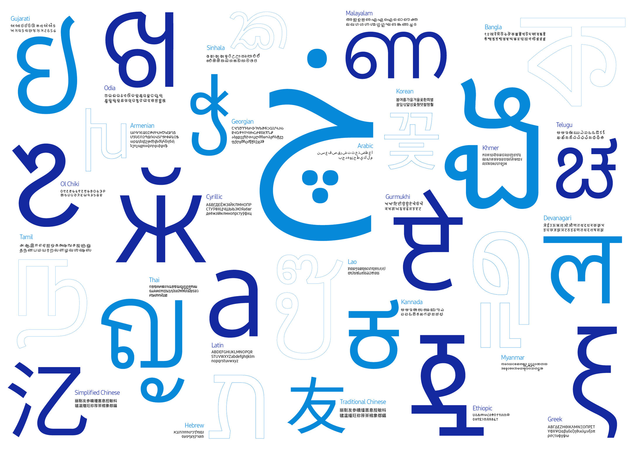 SamsungOne Typeface | iF WORLD DESIGN GUIDE