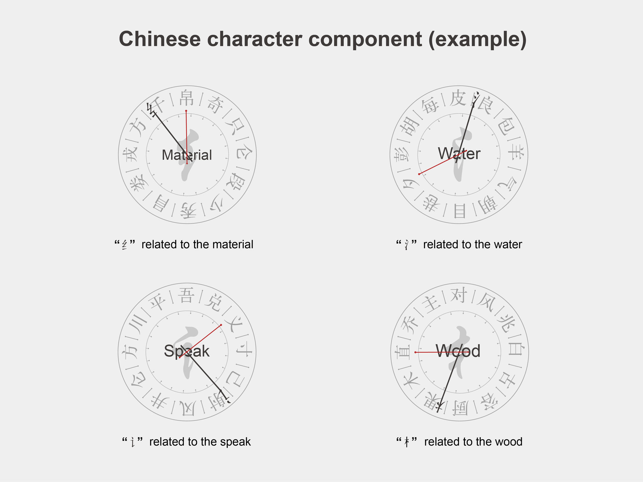 Chinese Character Watch If World Design Guide