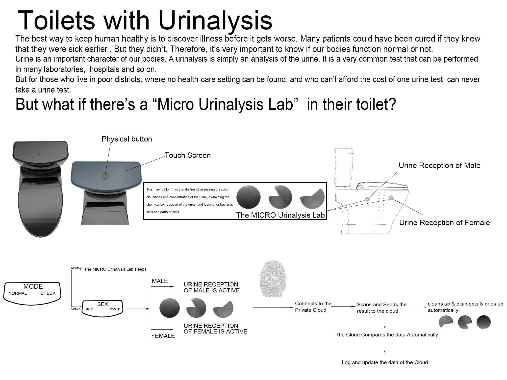 toilets with urinalysis / products and applications