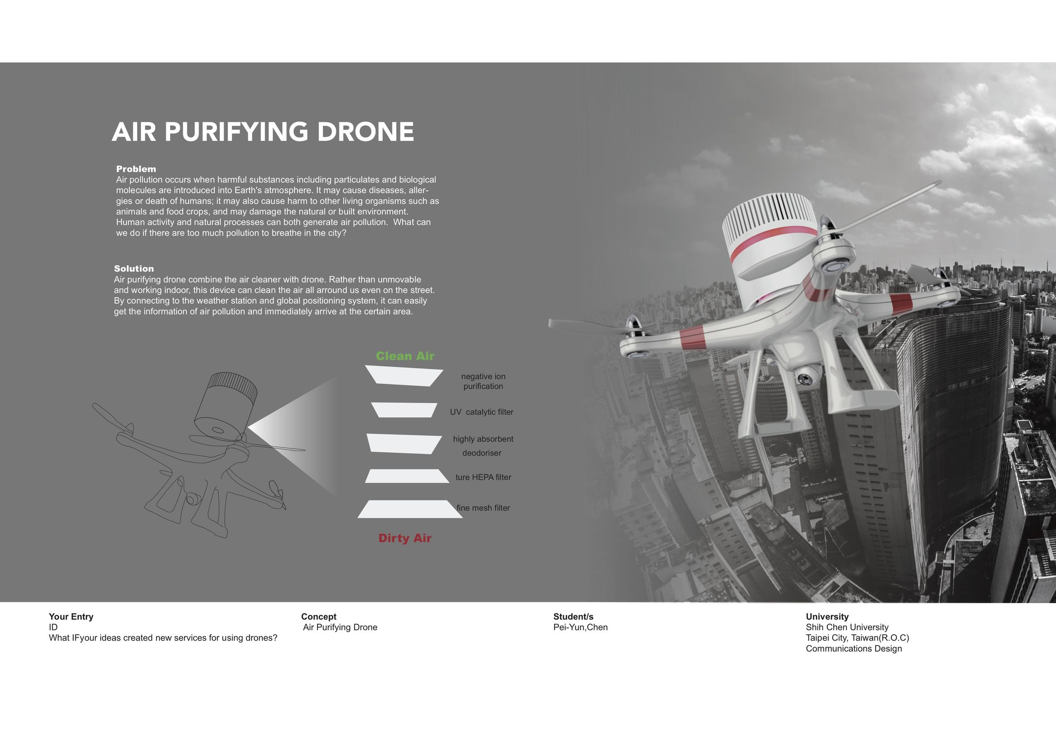 Air Purifying Drone | iF WORLD DESIGN GUIDE