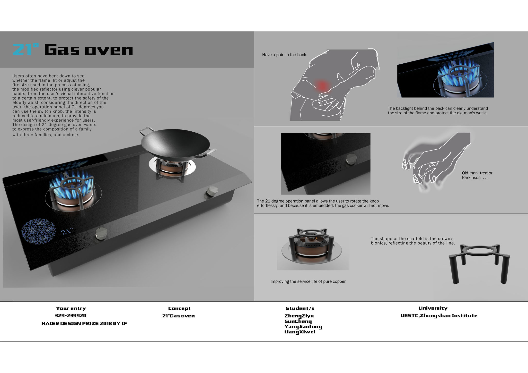 21° Gas oven   iF WORLD DESIGN GUIDE