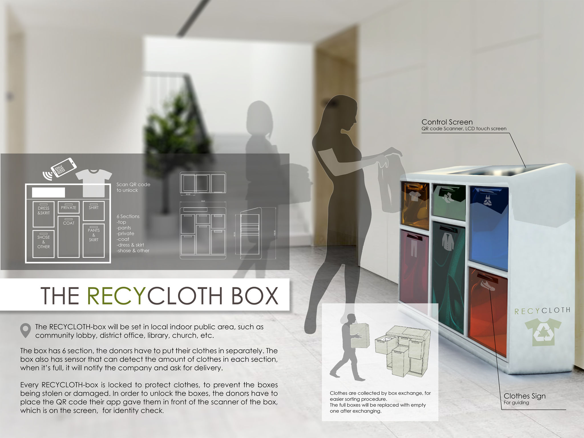 RECYCLOTH - Clothes Recycling System | iF WORLD DESIGN GUIDE