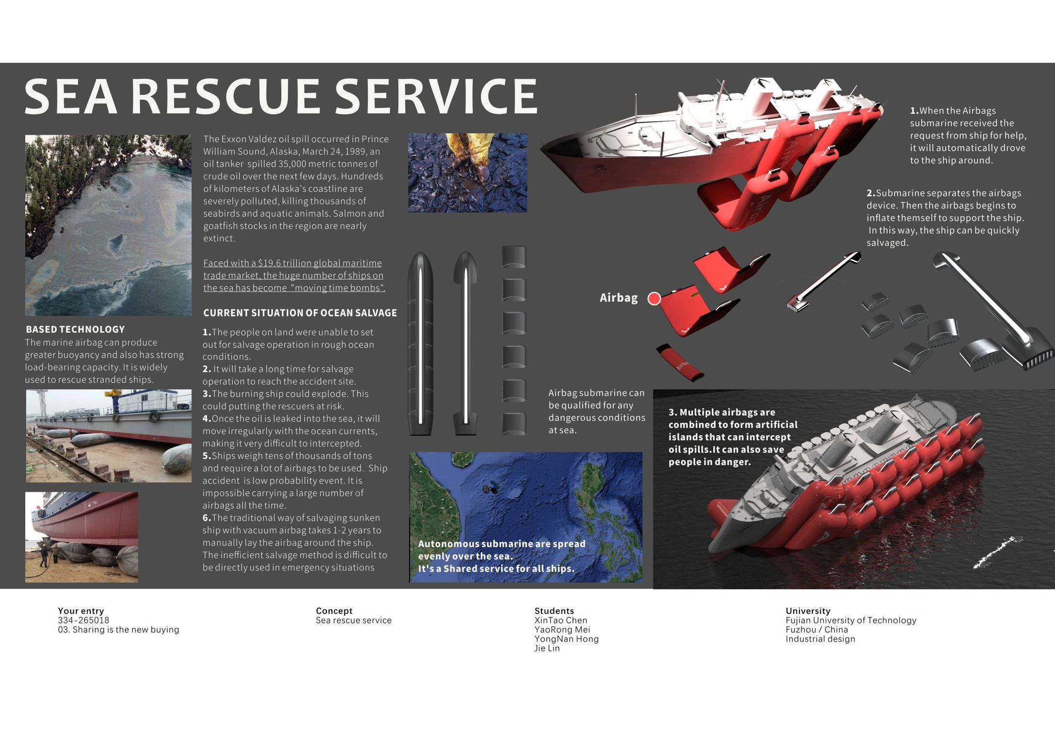 Sea rescue service | iF WORLD DESIGN GUIDE