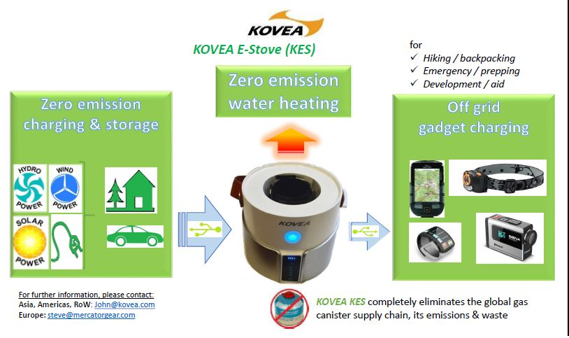 KOVEA E-stove | iF WORLD DESIGN GUIDE